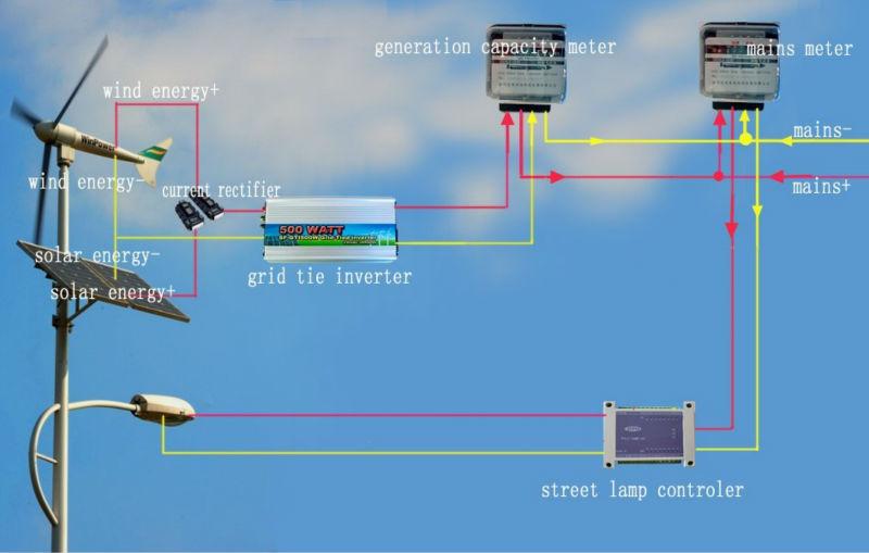 400w Micro Grid Tie Inverter